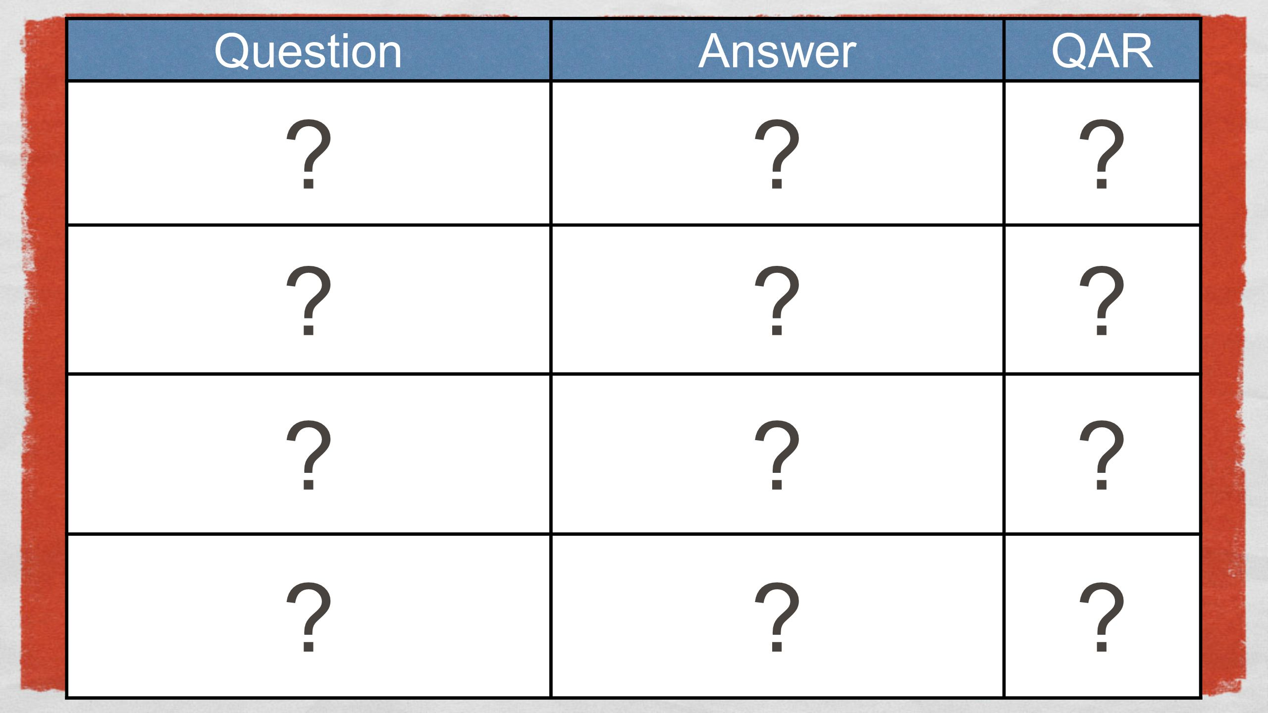 Question Answer QAR