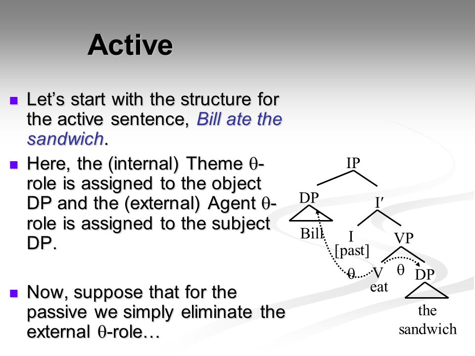 Active Let's start with the structure for the active sentence, Bill ate the sandwich.