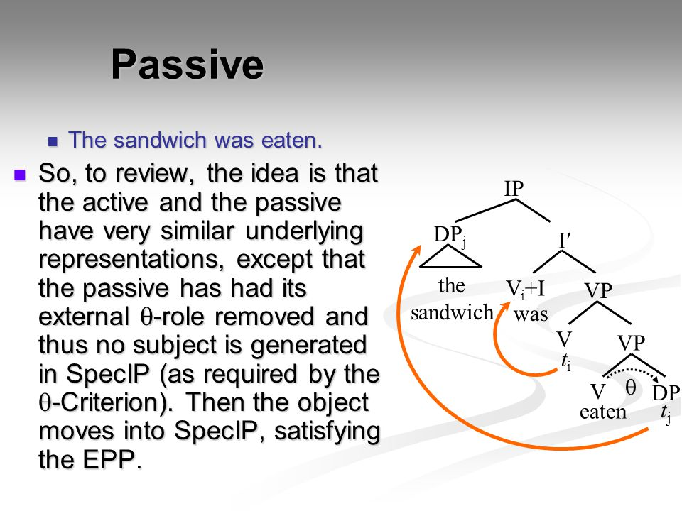 Passive The sandwich was eaten.