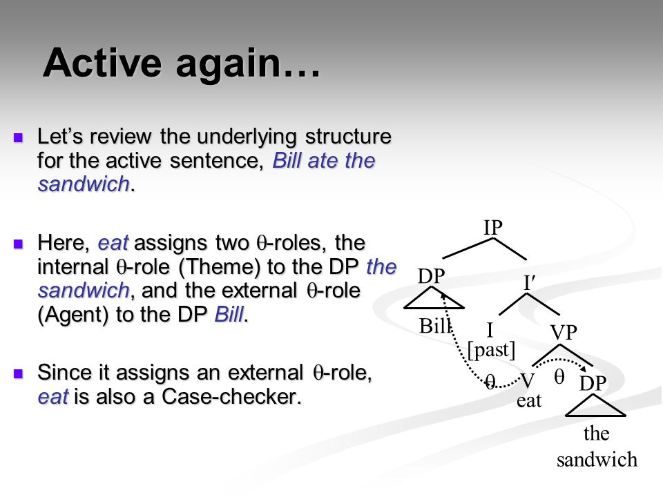 Active again… Let's review the underlying structure for the active sentence, Bill ate the sandwich.