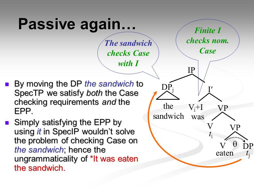 Finite I checks nom. Case The sandwich checks Case with I