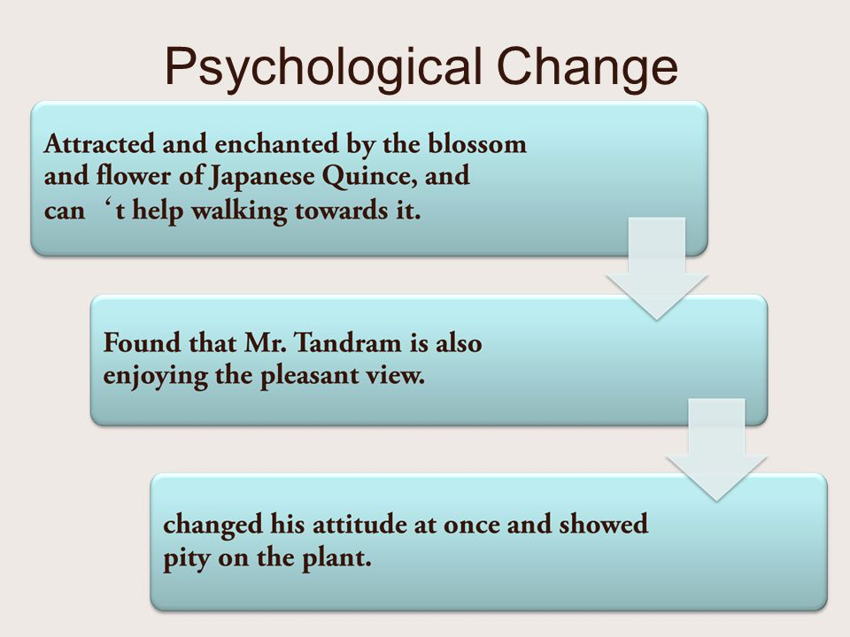 Psychological Change