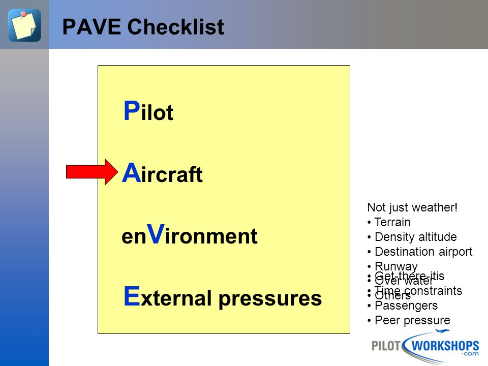 Pilot Aircraft External pressures PAVE Checklist enVironment