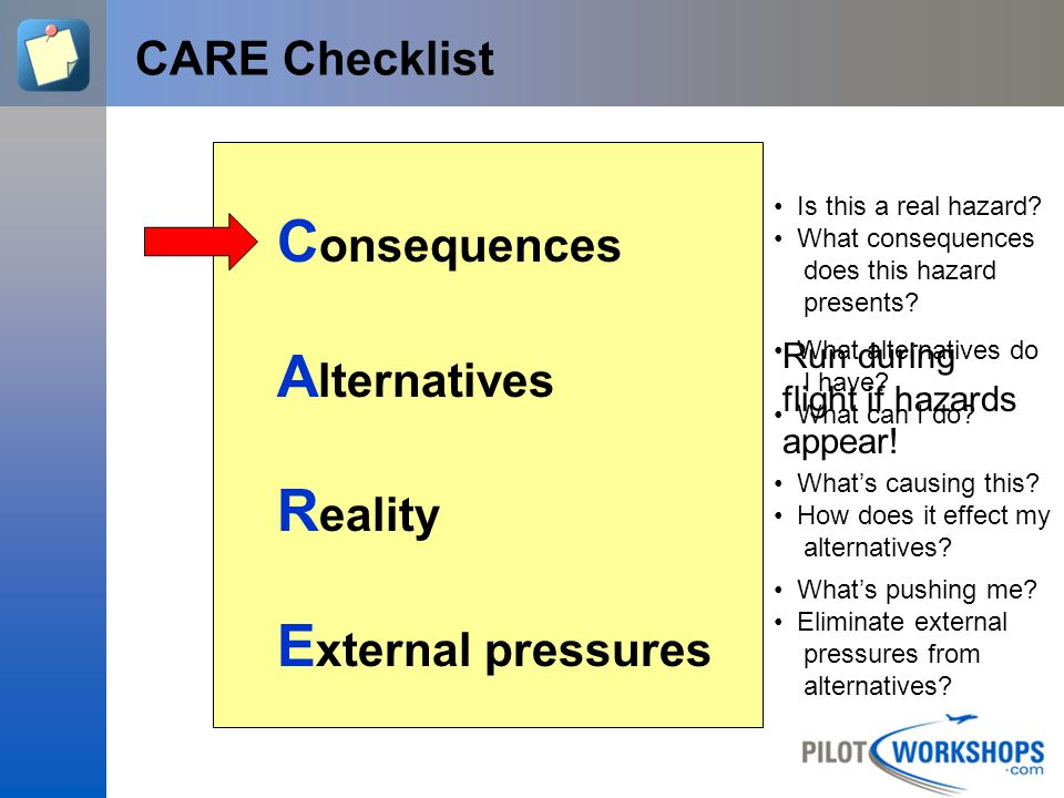Consequences Alternatives Reality External pressures CARE Checklist
