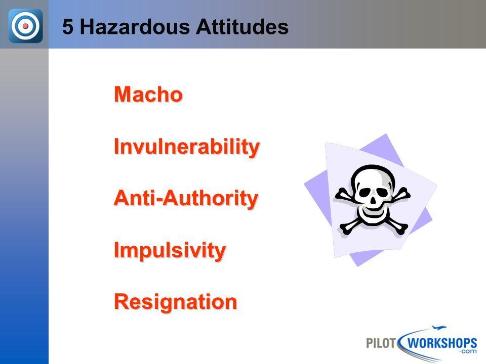 5 Hazardous Attitudes Macho Invulnerability Anti-Authority Impulsivity