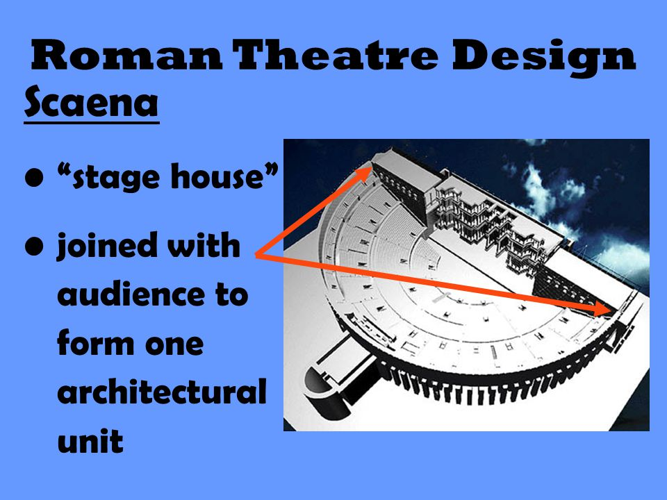 Roman Theatre Design Scaena stage house joined with audience to