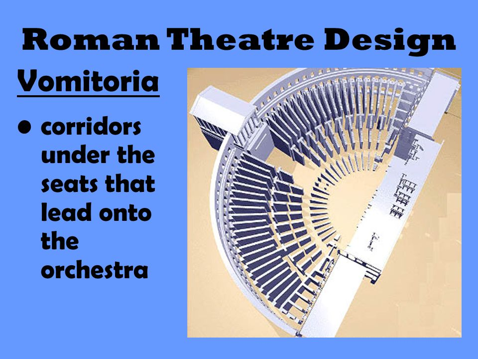 Roman Theatre Design Vomitoria