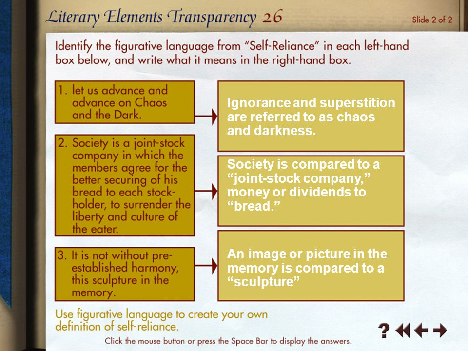 Literary Elements Transparency 6-4