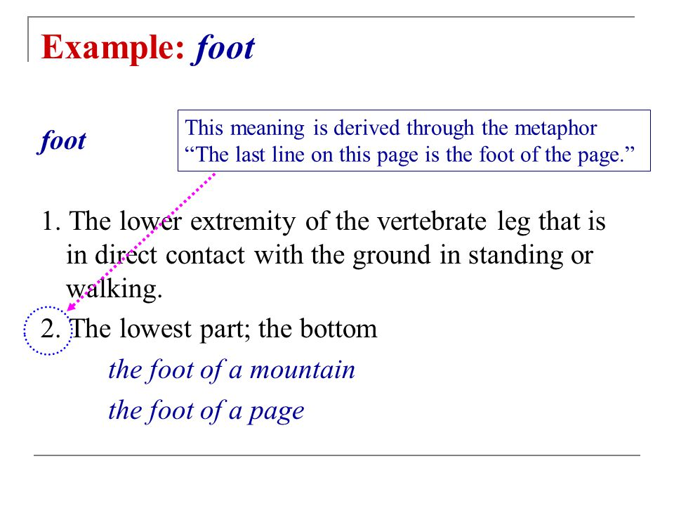Example: foot This meaning is derived through the metaphor. The last line on this page is the foot of the page.