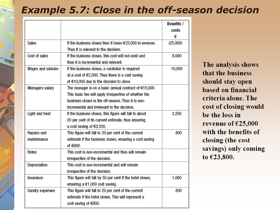 Example 5.7: Close in the off-season decision