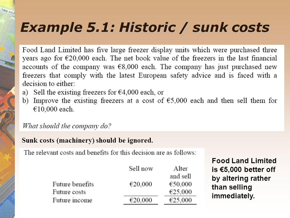 Example 5.1: Historic / sunk costs