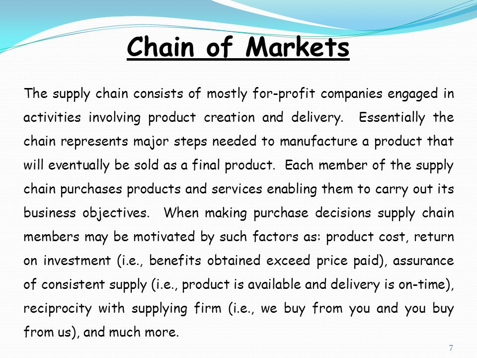 Chain of Markets