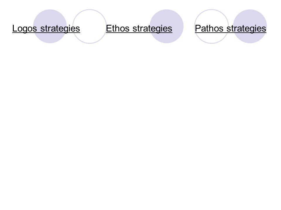 Logos strategies Ethos strategies Pathos strategies