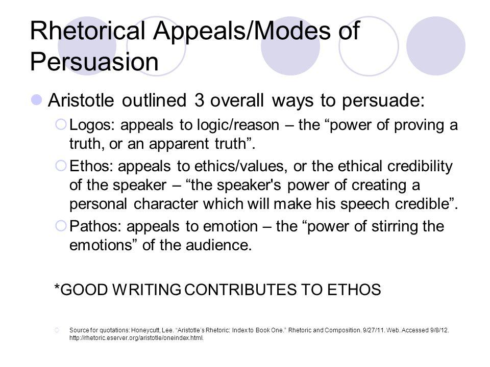 Rhetorical Appeals/Modes of Persuasion