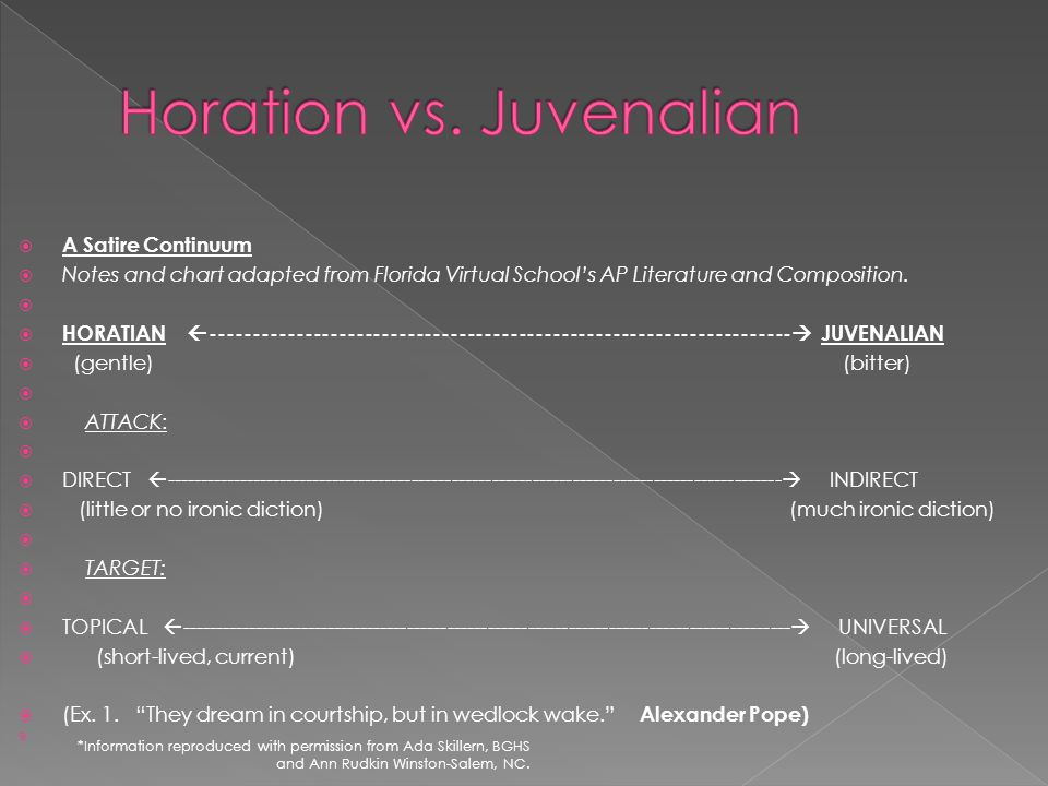 Horation vs. Juvenalian