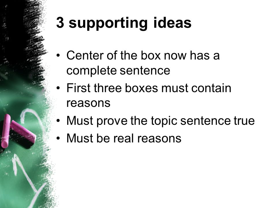 3 supporting ideas Center of the box now has a complete sentence