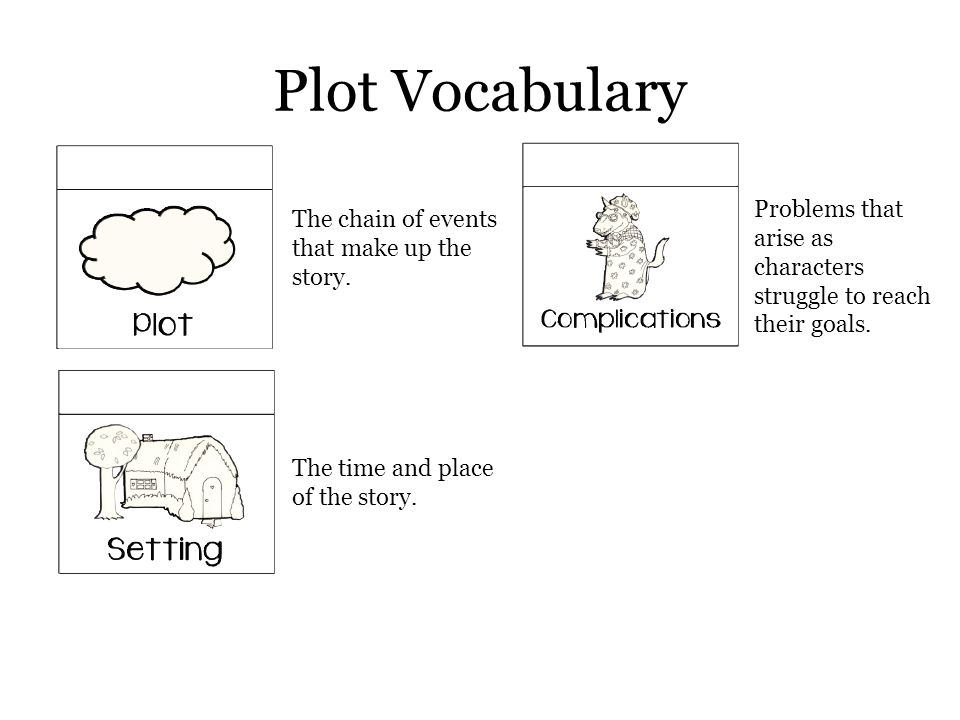 Plot Vocabulary Problems that arise as characters struggle to reach their goals. The chain of events that make up the story.