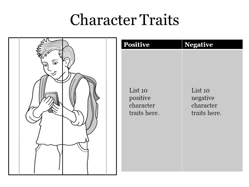 Character Traits Positive Negative
