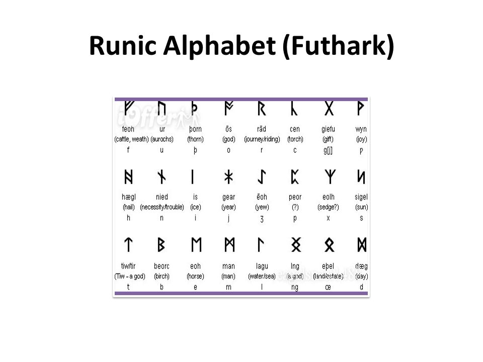 Runic Alphabet (Futhark)