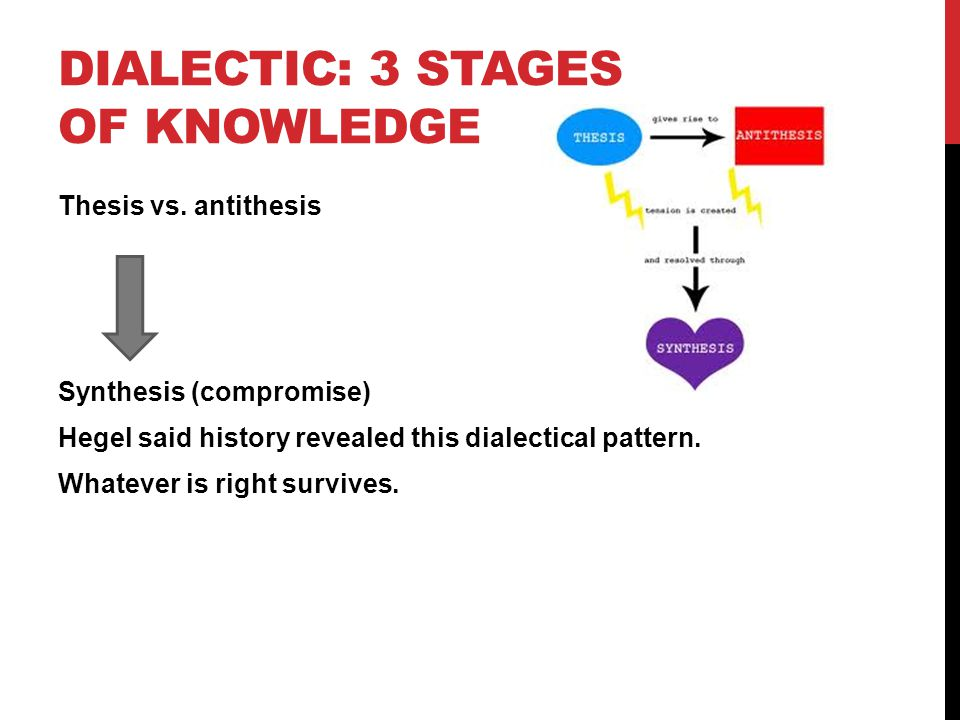 Dialectic: 3 stages of knowledge