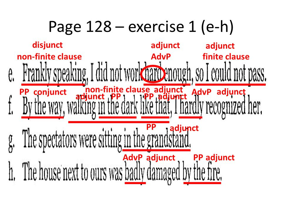 Page 128 – exercise 1 (e-h) disjunct adjunct adjunct non-finite clause