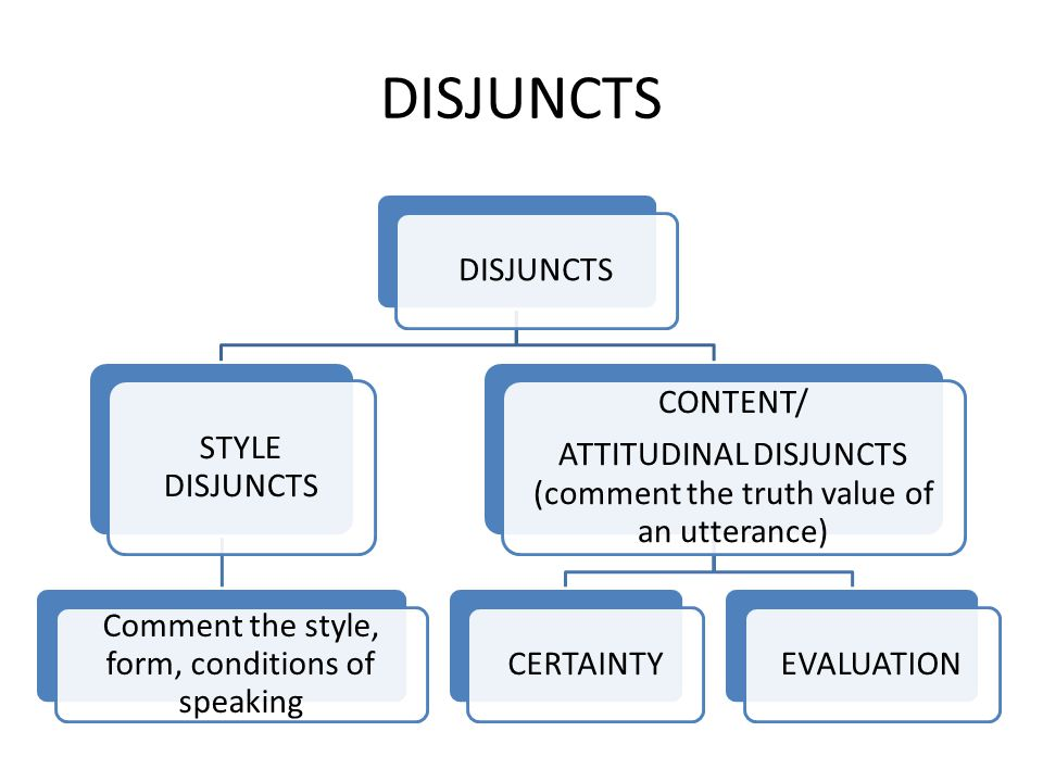 DISJUNCTS DISJUNCTS STYLE DISJUNCTS