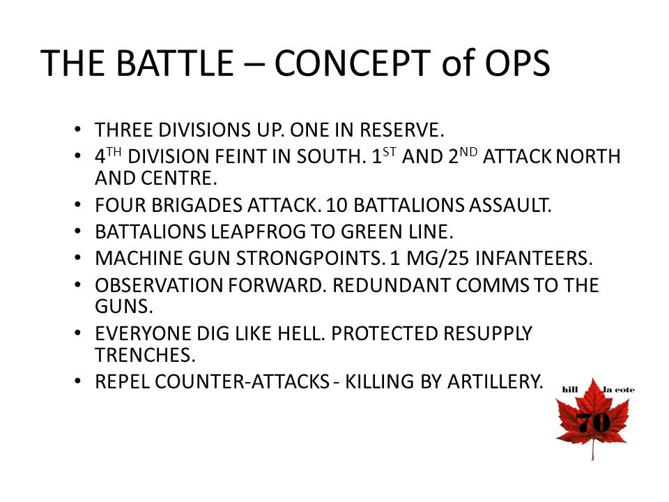 THE BATTLE – CONCEPT of OPS