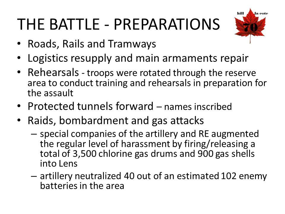 THE BATTLE - PREPARATIONS