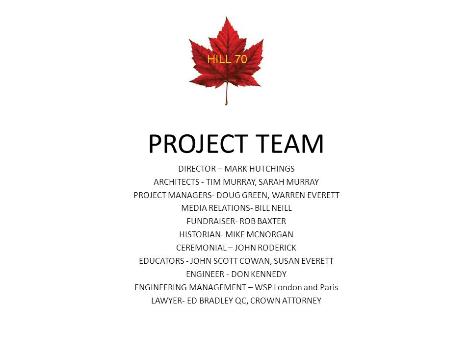 PROJECT TEAM HILL 70 DIRECTOR – MARK HUTCHINGS
