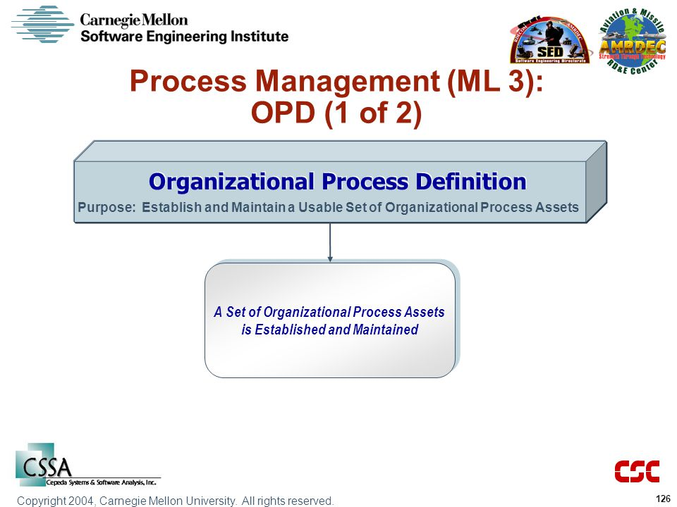 Process Management (ML 3): OPD (1 of 2)