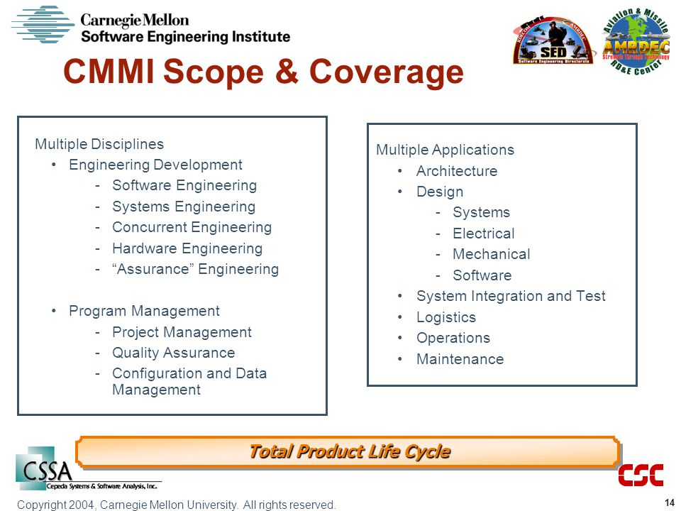 CMMI Scope & Coverage Total Product Life Cycle Multiple Disciplines