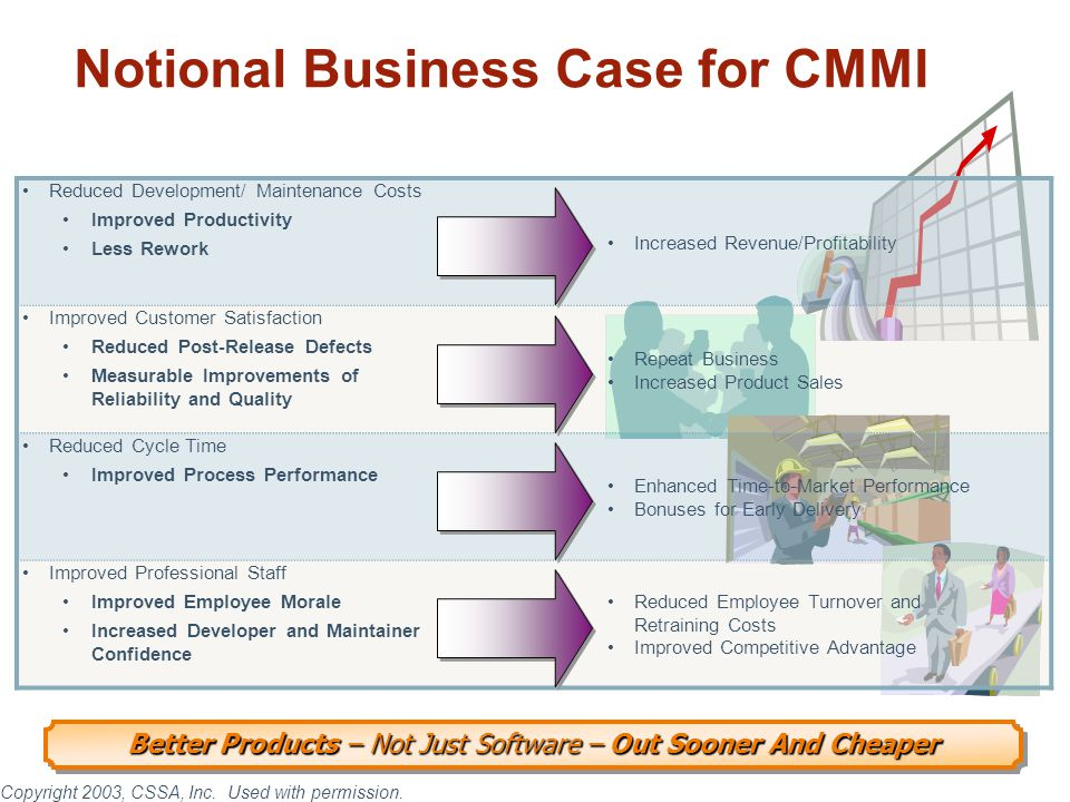 Notional Business Case for CMMI