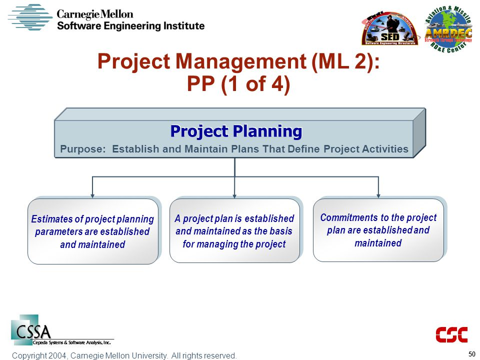 Project Management (ML 2): PP (1 of 4)