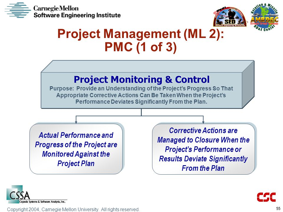 Project Management (ML 2): PMC (1 of 3) Project Monitoring & Control