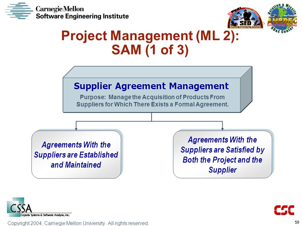 Project Management (ML 2): SAM (1 of 3) Supplier Agreement Management