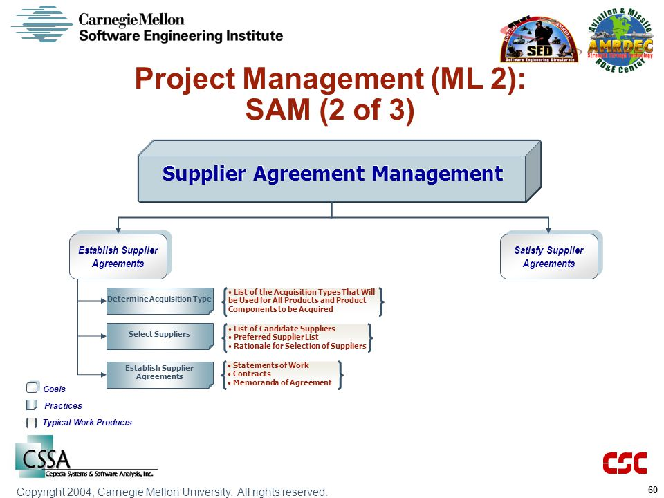 Project Management (ML 2): SAM (2 of 3) Supplier Agreement Management