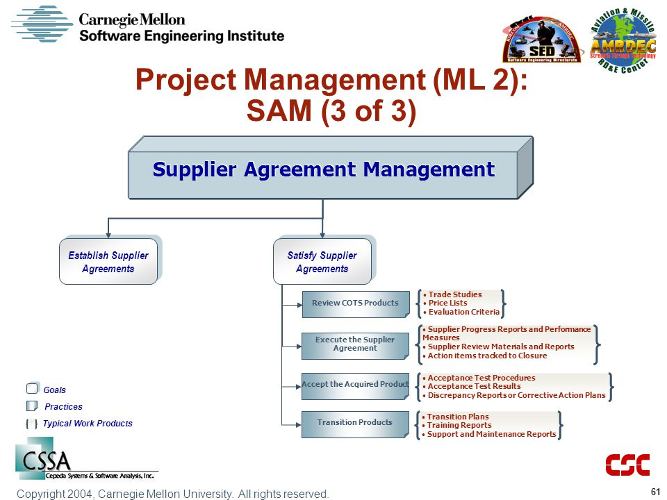 Project Management (ML 2): SAM (3 of 3) Supplier Agreement Management
