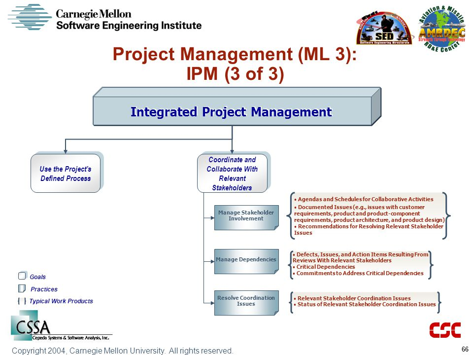 Project Management (ML 3): IPM (3 of 3) Integrated Project Management
