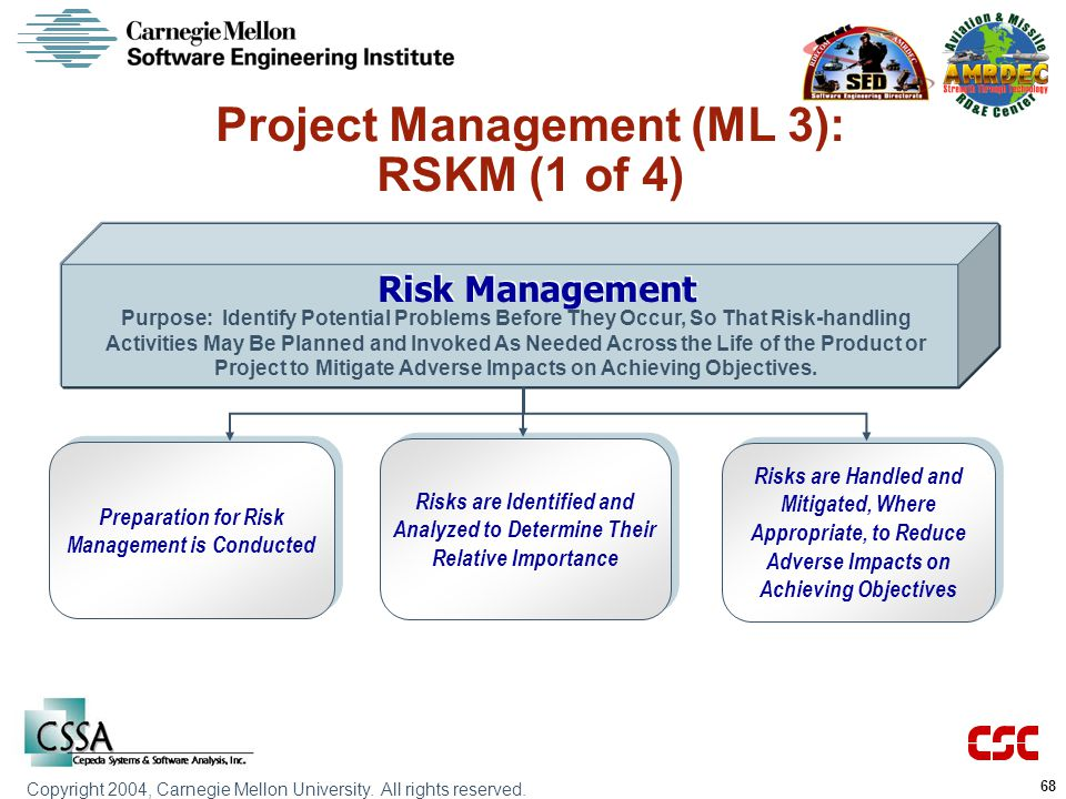 Project Management (ML 3): RSKM (1 of 4)