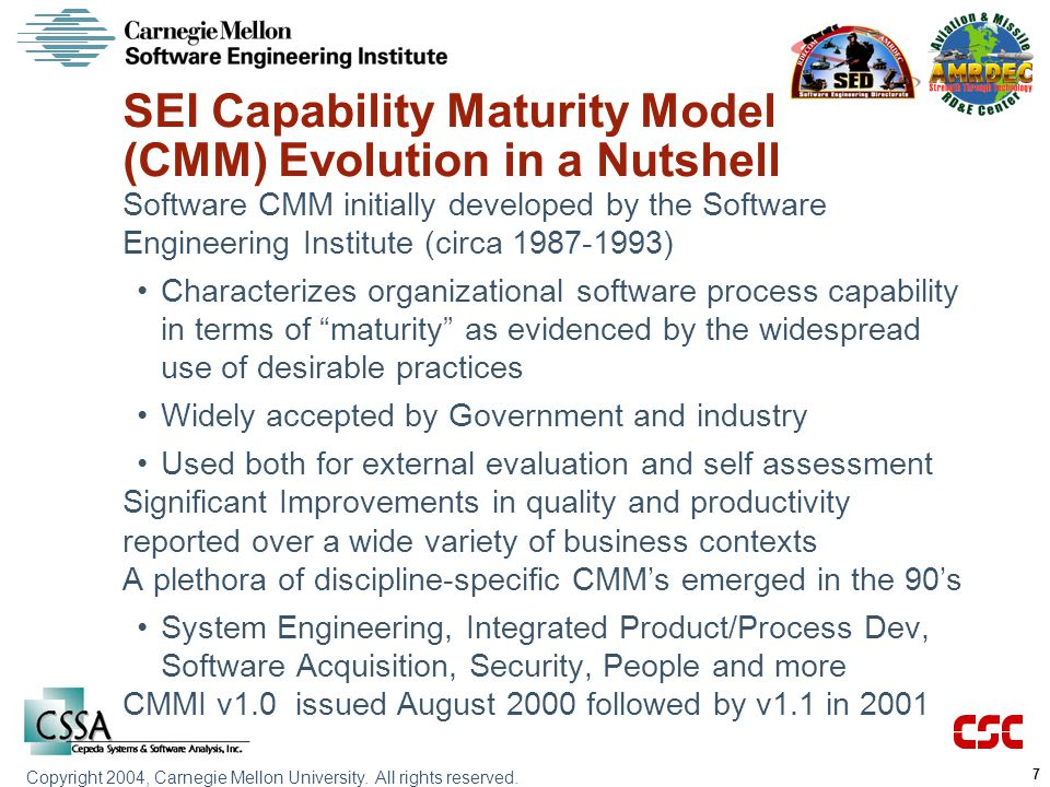 SEI Capability Maturity Model (CMM) Evolution in a Nutshell