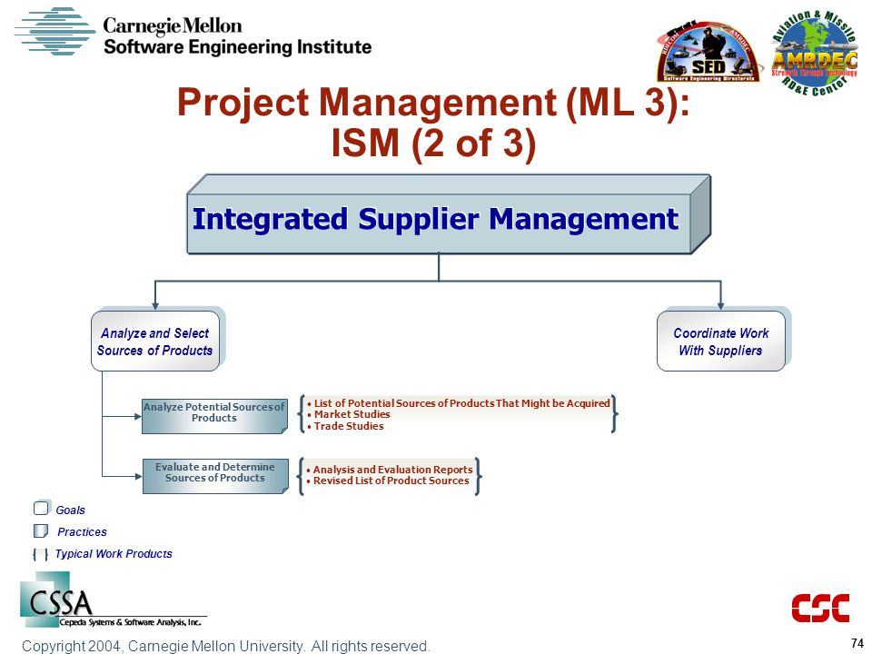 Project Management (ML 3): ISM (2 of 3) Integrated Supplier Management