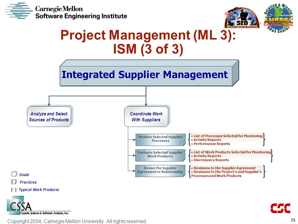 Project Management (ML 3): ISM (3 of 3) Integrated Supplier Management
