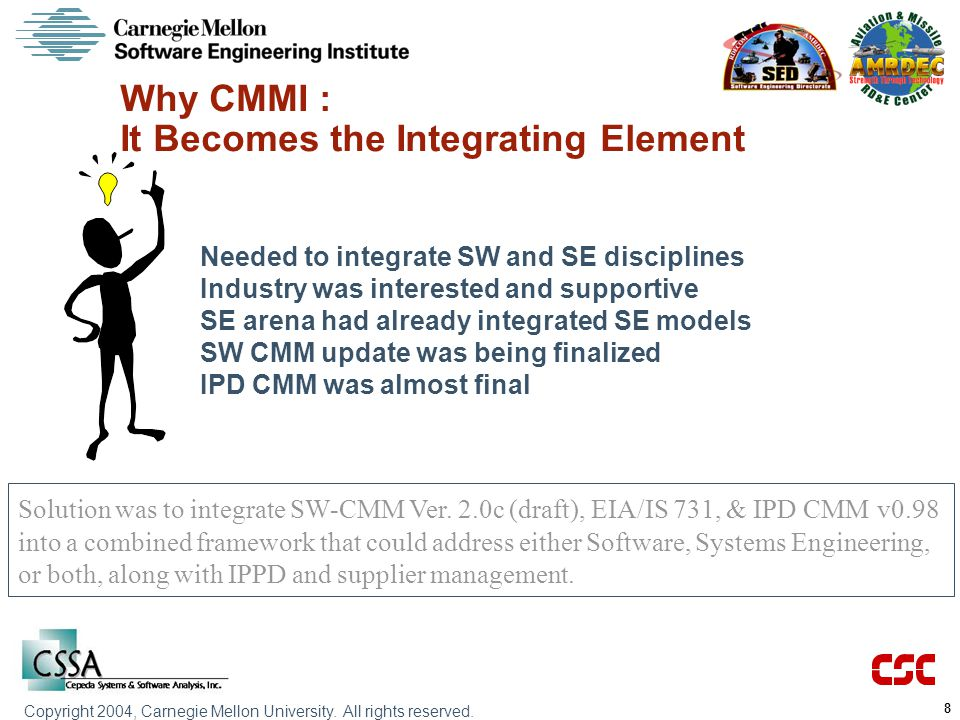 Why CMMI : It Becomes the Integrating Element