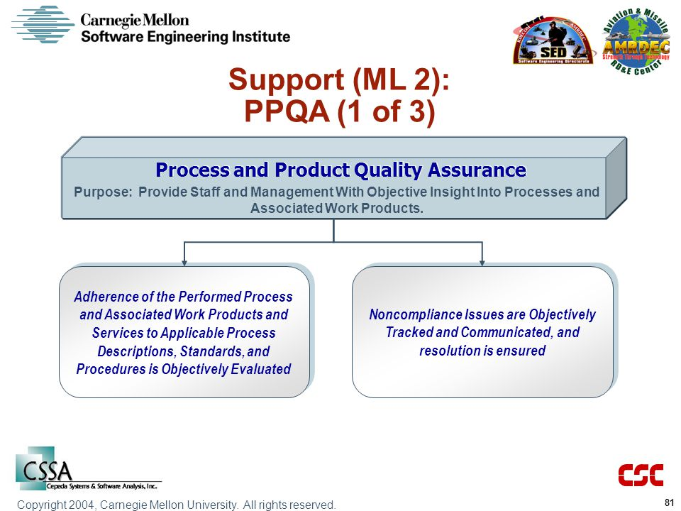 Support (ML 2): PPQA (1 of 3)