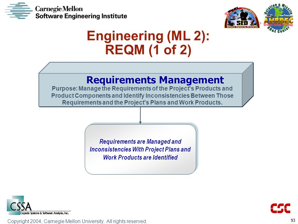 Engineering (ML 2): REQM (1 of 2) Requirements Management
