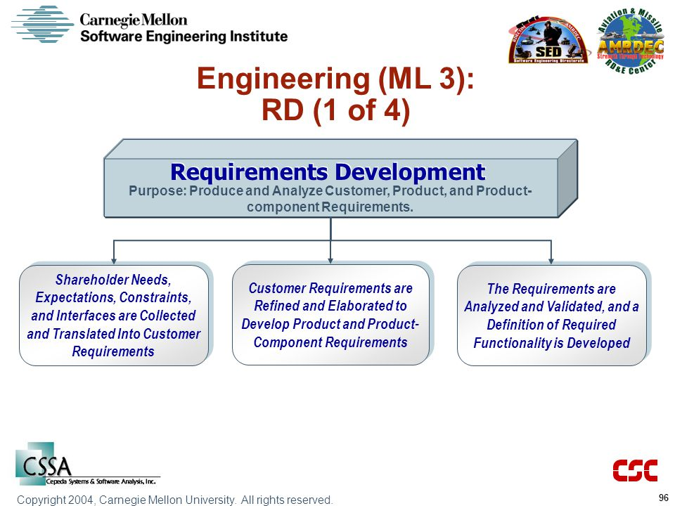 Engineering (ML 3): RD (1 of 4) Requirements Development