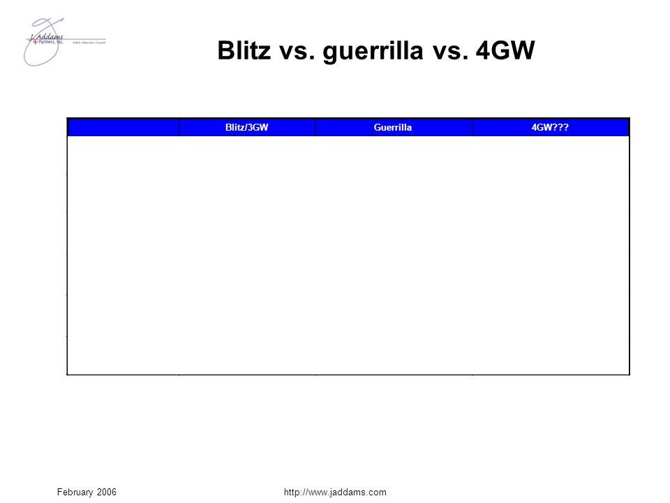 Blitz vs. guerrilla vs. 4GW