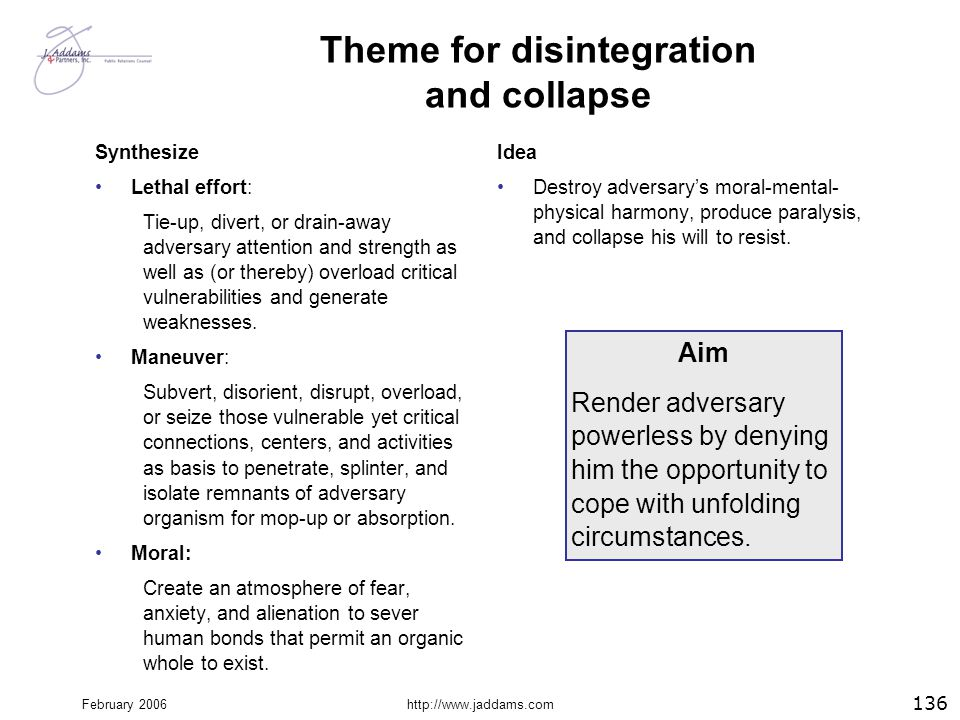 Theme for disintegration and collapse