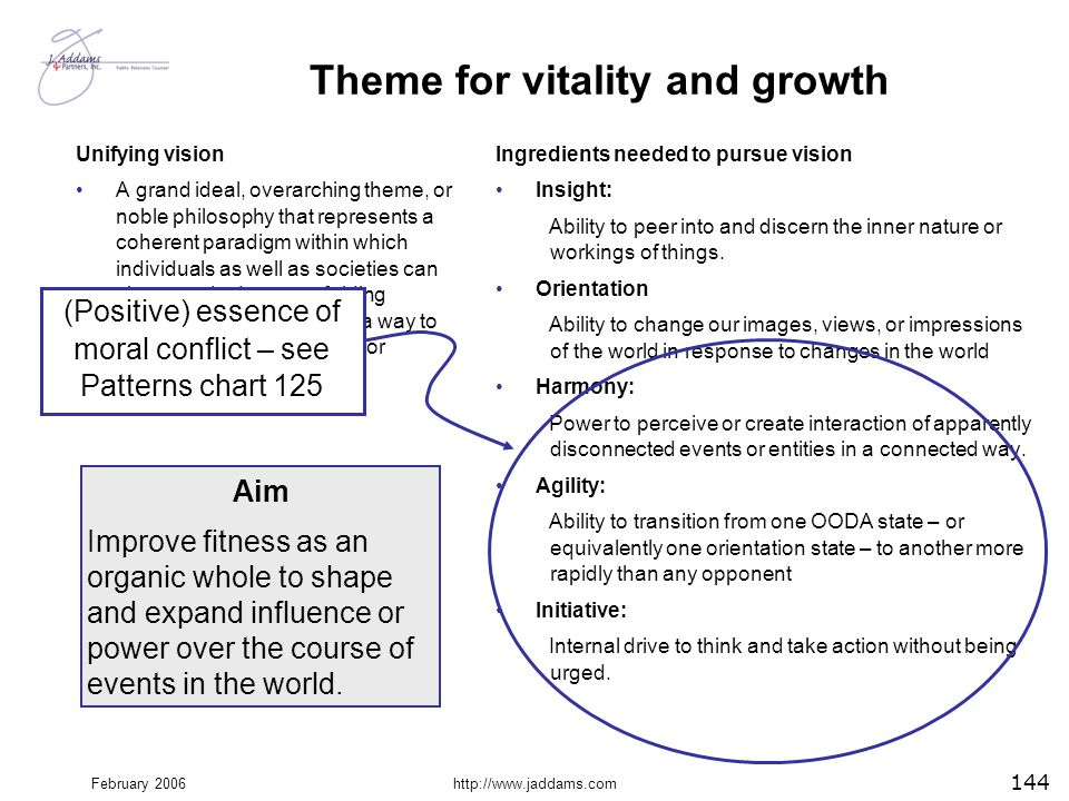 Theme for vitality and growth
