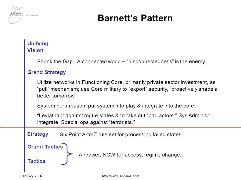 Barnett's Pattern Unifying Vision